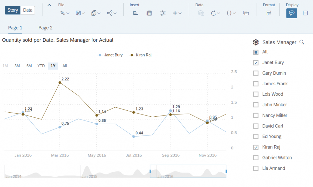 Input Controls SAP Analytics Cloud